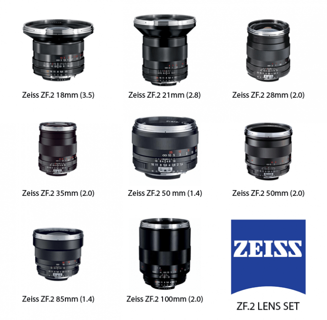 Get your lenses de-clicked  It will change your life
